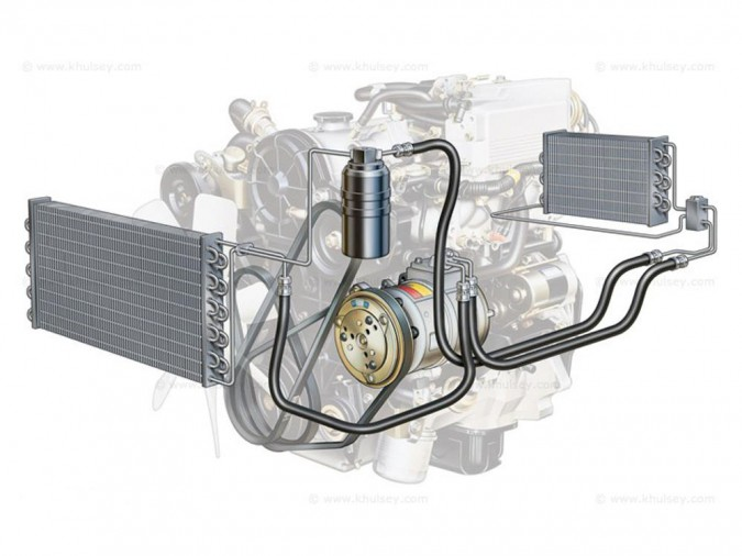 Car Air-Conditioning System & Fault Diagnosis